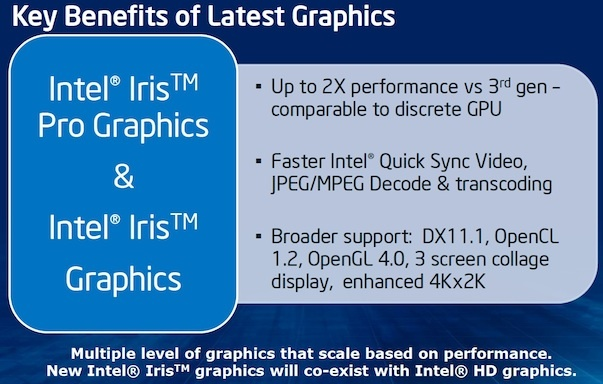 http://i.i.com.com/cnwk.1d/i/tim2/2013/05/01/intel-iris-small-benefits-small.jpg